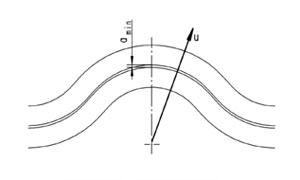 rozsah pohybu mostního závěru